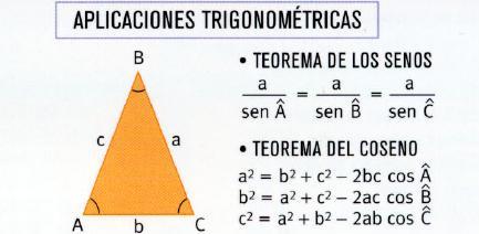 trigonometria_2