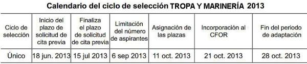 calendario_tropa_2013