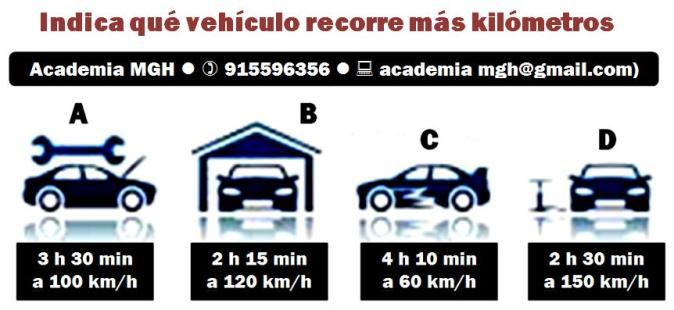 Test de velocidades