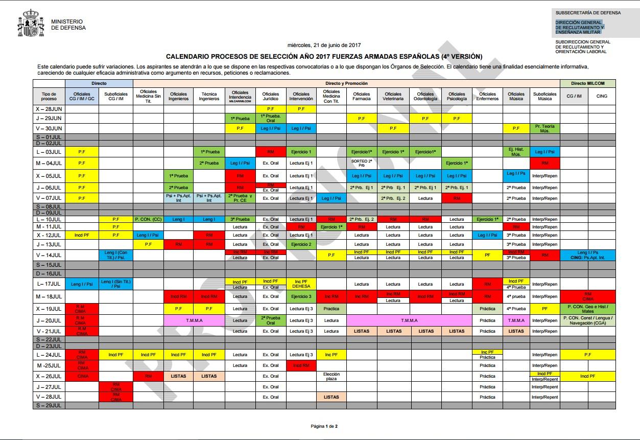 calendario oposiones militares 2017