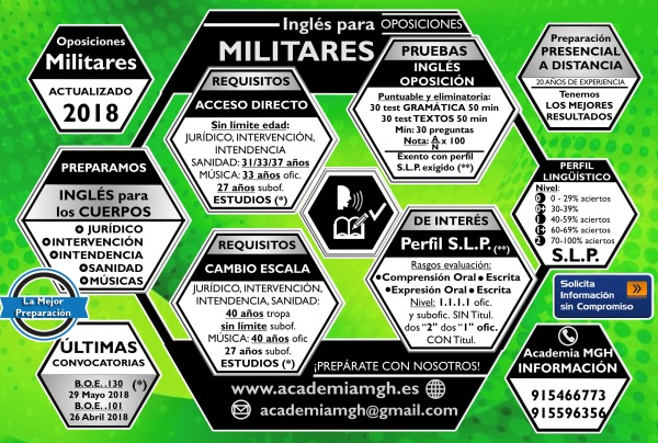 ingles_militar_2018