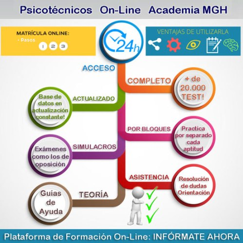 psicotecnicos_online
