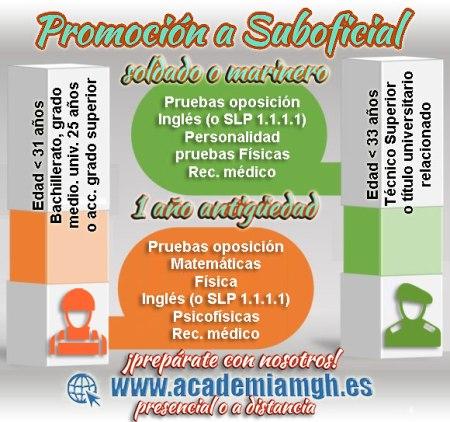 promocion-suboficial