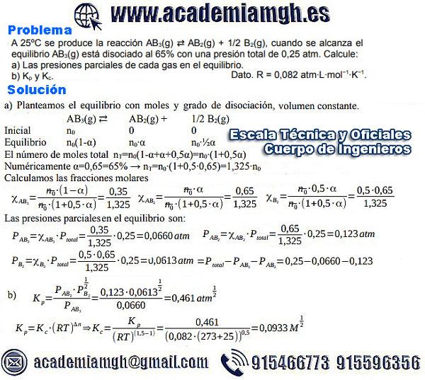 quimica-ingenieros