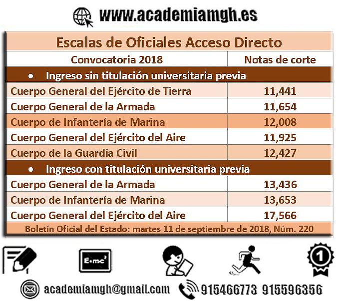 notas-oficiales-ad-2018