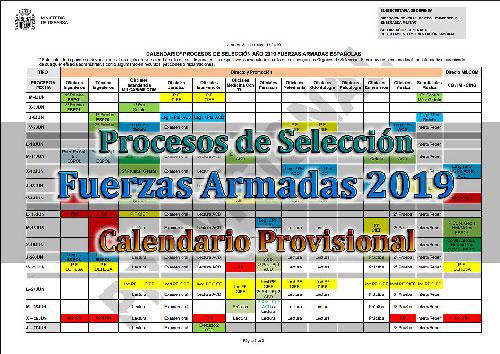 calendario procesos de selección fuerzas armadas 2019